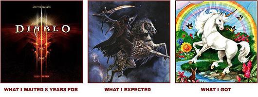 Diablo 3 Vergleich